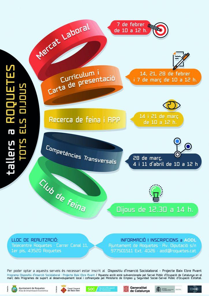 talleres ajuntament roquetes- - Mercat Laboral - curriculum-carta-presentacio-